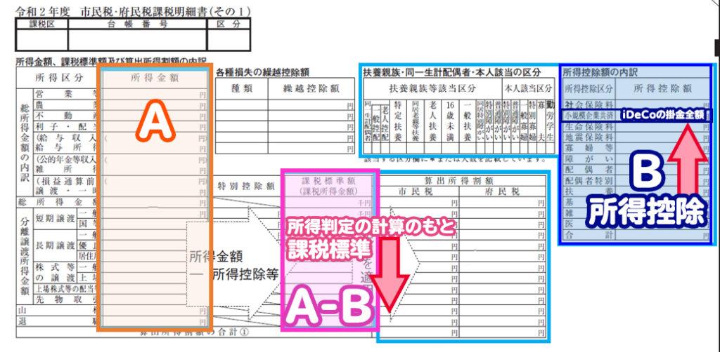 2020 愛知県私学助成金 シュミレーション 【2020年度】私立高校の就学支援金は課税所得いくらまでが対象?