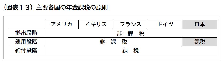 seiho_%e7%89%b9%e5%88%a5%e6%b3%95%e4%ba%ba%e7%a8%8e_%e5%85%88%e9%80%b2%e5%9b%bd%e6%af%94%e8%bc%83