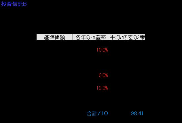 %e6%8a%95%e8%b3%87%e4%bf%a1%e8%a8%97b%e3%81%ae%e8%a1%a8