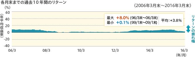 index_fig_10