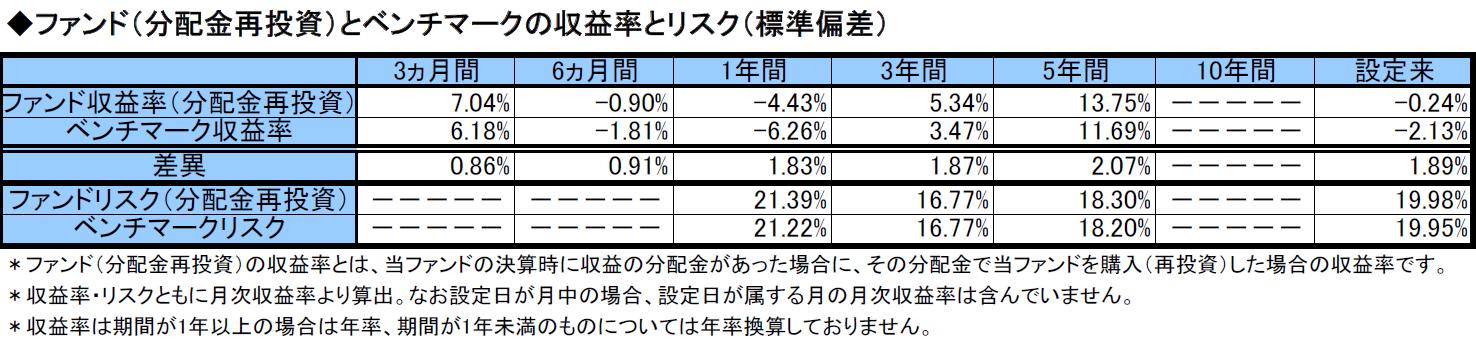 dc%e6%97%a5%e6%9c%ac%e6%a0%aa%e5%bc%8f%e3%82%a4%e3%83%b3%e3%83%87%e3%83%83%e3%82%af%e3%82%b9%e3%83%bb%e3%82%aa%e3%83%bc%e3%83%97%e3%83%b3s%e3%80%80%e3%83%aa%e3%82%bf%e3%83%bc%e3%83%b3%e3%81%a8