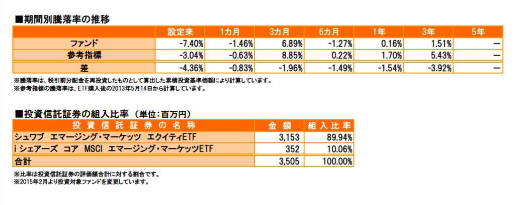%e9%a8%b0%e8%90%bd%e7%8e%87%e6%8e%a8%e7%a7%bb