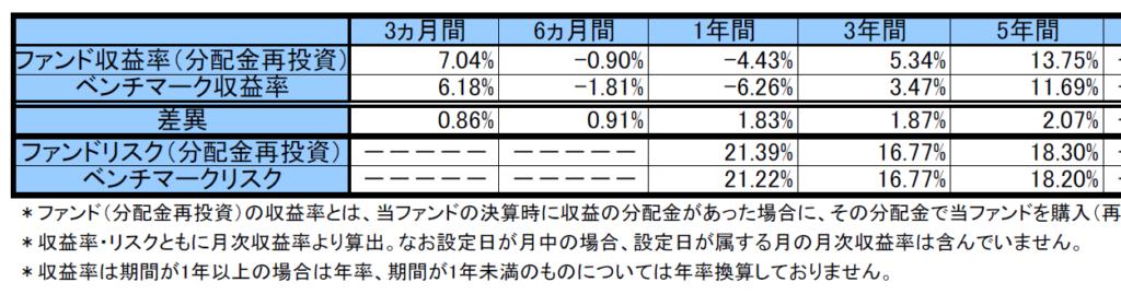 3%e3%83%b6%e6%9c%88%ef%bd%9e5%e5%b9%b4%e9%96%93