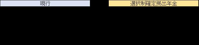 %e4%bc%81%e6%a5%ad%e5%9e%8bb%e8%a1%a8%e9%81%b8%e6%8a%9e%e5%88%b6