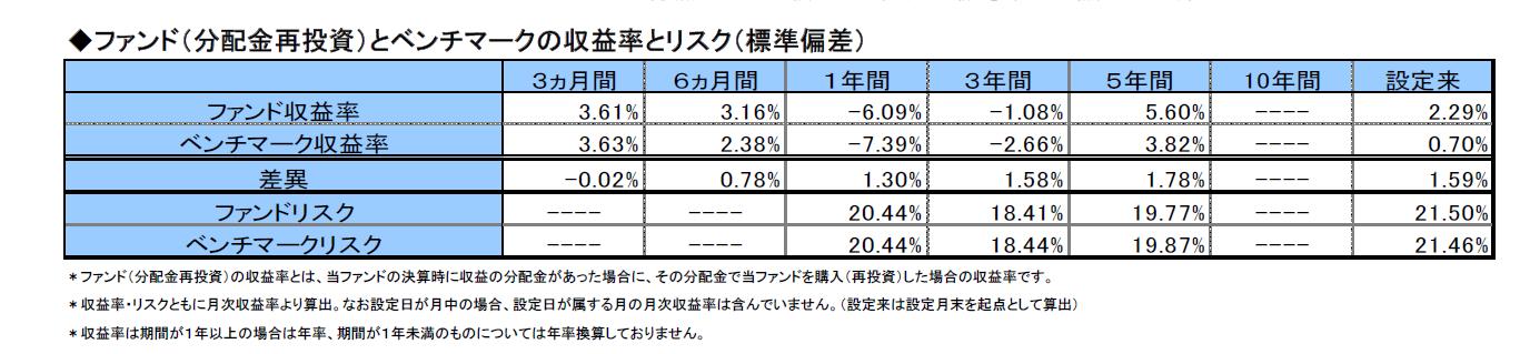 %e3%83%aa%e3%82%bf%e3%83%bc%e3%83%b3%e3%81%a8%e3%83%aa%e3%82%b9%e3%82%af