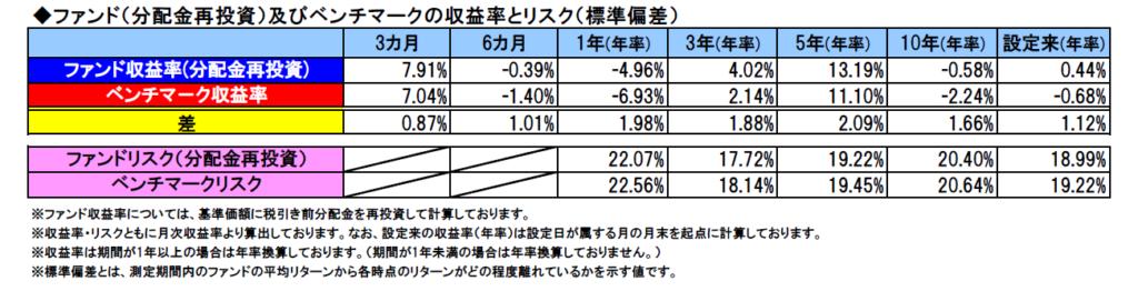 %e3%83%aa%e3%82%bf%e3%83%bc%e3%83%b3%e3%81%a8%e3%83%aa%e3%82%b9%e3%82%af_sbiyopix100