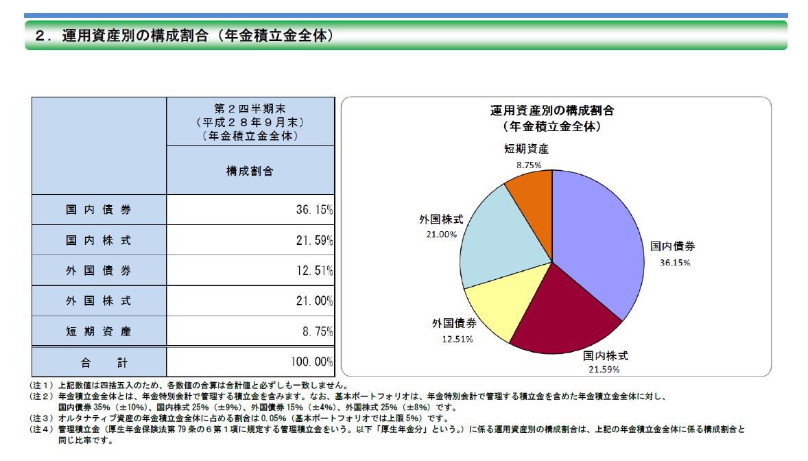 %e3%83%9d%e3%83%bc%e3%83%88%e3%83%95%e3%82%a9%e3%83%aa%e3%82%aa%e7%ac%ac2q