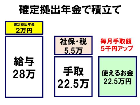%e4%bc%81%e6%a5%ad%e5%9e%8bb%e2%91%a1%e9%81%b8%e6%8a%9e%e5%88%b6