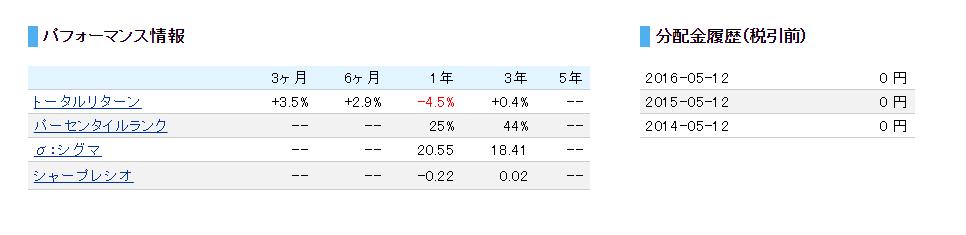 %e3%83%91%e3%83%95%e3%82%a9%e3%83%bc%e3%83%9e%e3%83%b3%e3%82%b9%e6%83%85%e5%a0%b1