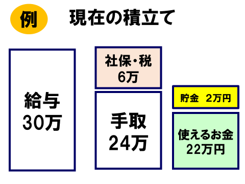 %e4%bc%81%e6%a5%ad%e5%9e%8bb%e2%91%a0