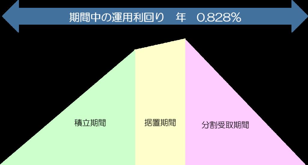 %e4%bd%8f%e5%8f%8b%e7%94%9f%e5%91%bd%e5%80%8b%e4%ba%ba%e5%b9%b4%e9%87%91