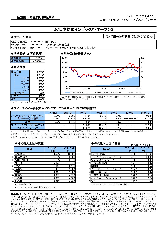market_report_9200191297_dc%e6%97%a5%e6%9c%ac%e6%a0%aa%e5%bc%8f%e3%82%a4%e3%83%b3%e3%83%87%e3%83%83%e3%82%af%e3%82%b9_2016%e5%b9%b49%e6%9c%8830%e6%97%a5_%e3%83%9a%e3%83%bc%e3%82%b8_1