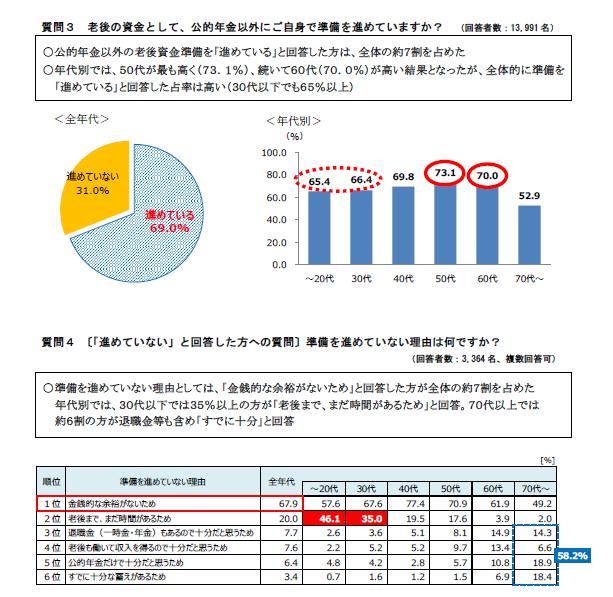 %e5%95%8f%ef%bc%93%e3%81%a8%ef%bc%94