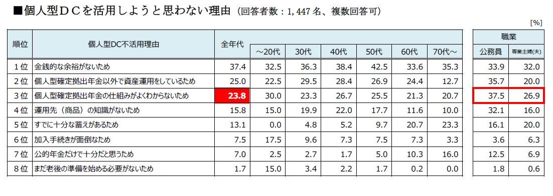 %e5%95%8f%ef%bc%97%ef%bc%8d%ef%bc%92