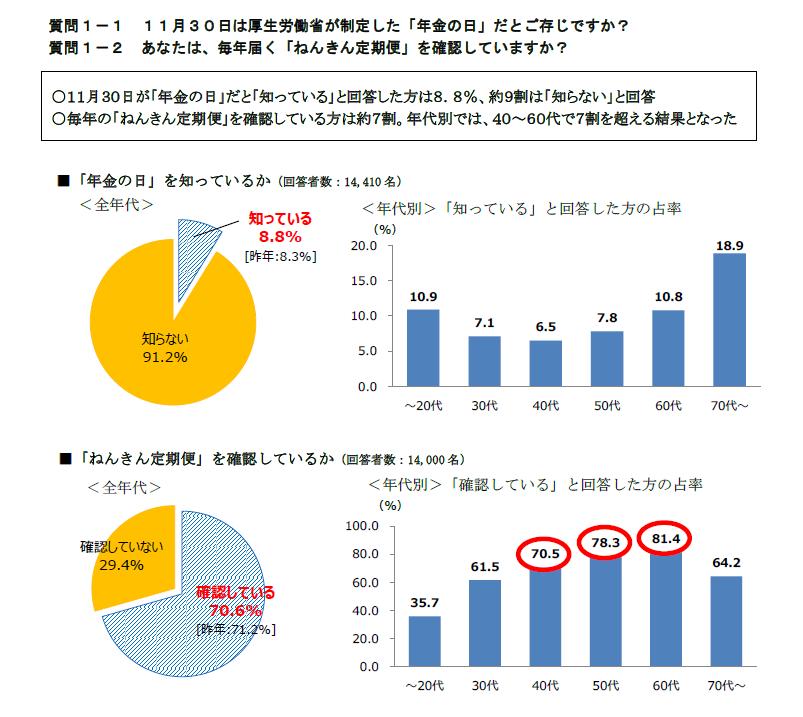 %e5%95%8f%ef%bc%91