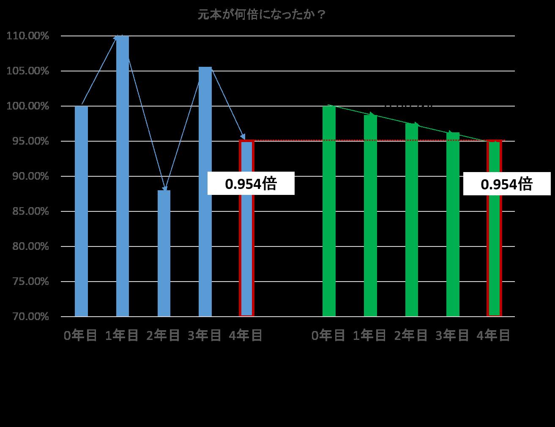 %e5%b9%be%e4%bd%95%e5%b9%b3%e5%9d%87%e3%81%ae%e5%9b%b3%e2%91%a1