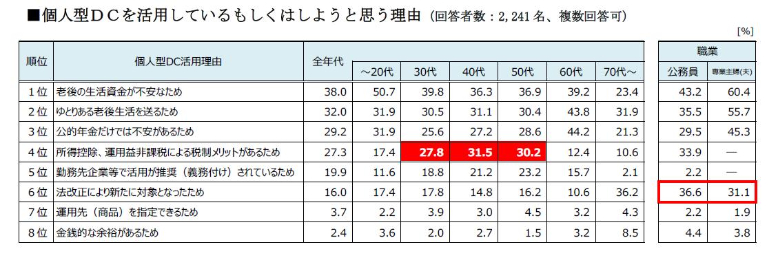 %e5%95%8f%ef%bc%97%ef%bc%8d%ef%bc%91