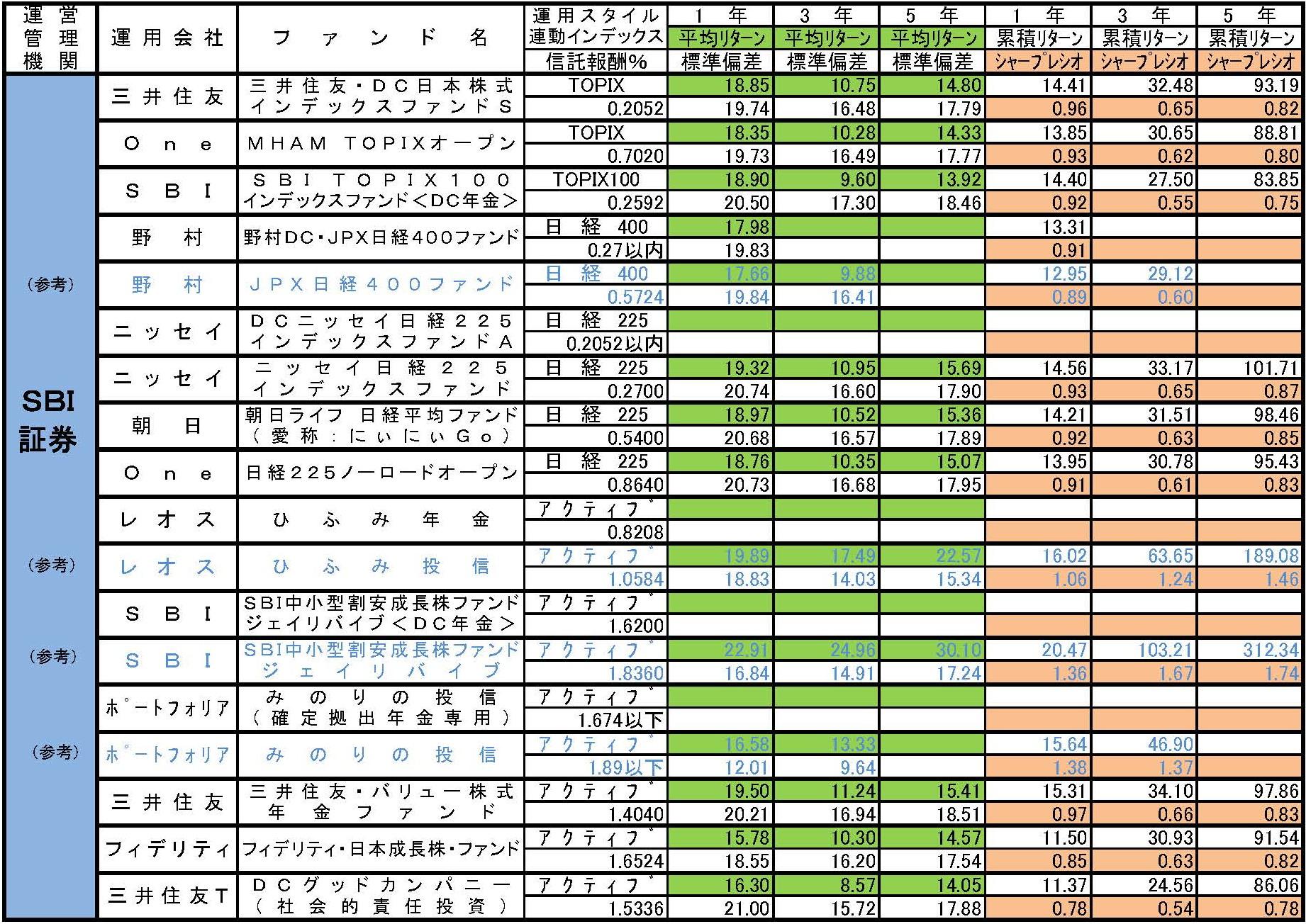 日本株_ページ_1