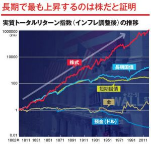 %e9%95%b7%e6%9c%9f%e3%83%81%e3%83%a3%e3%83%bc%e3%83%88_1802
