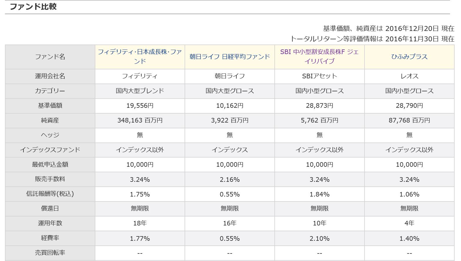 %e6%af%94%e8%bc%83%ef%bc%91