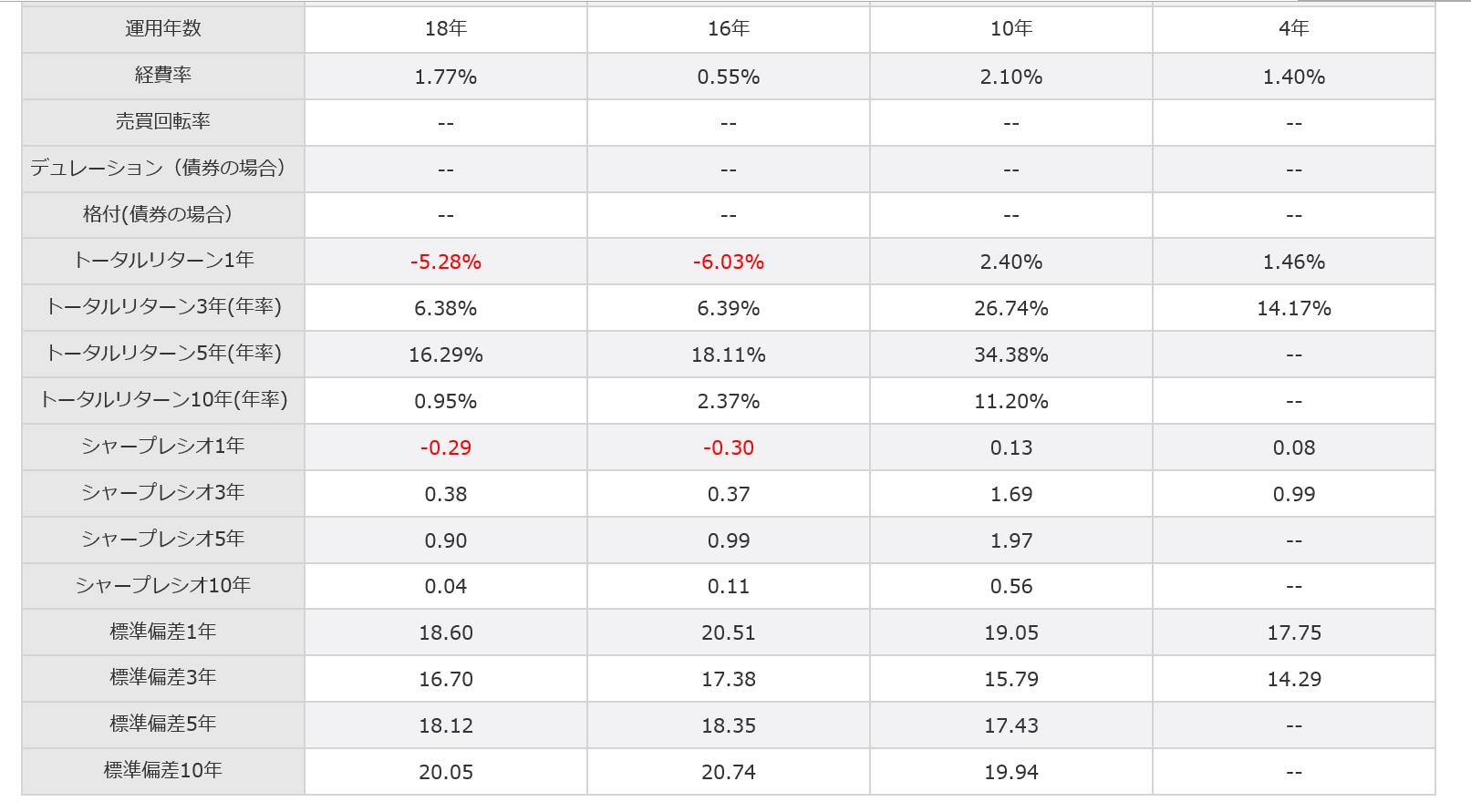 %e6%af%94%e8%bc%83%ef%bc%92