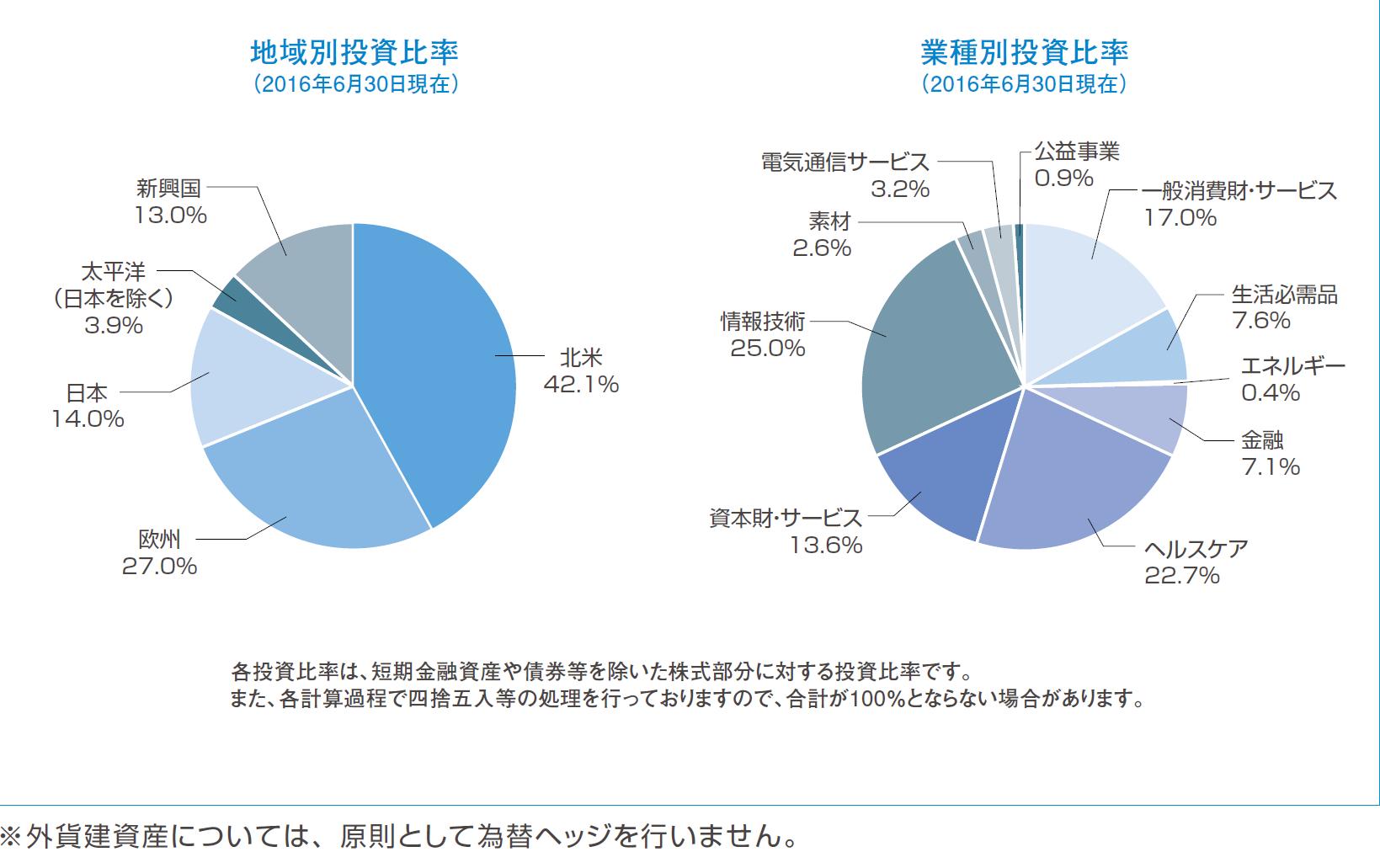 %e9%81%94%e4%ba%ba%ef%bc%94
